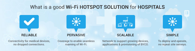 Wifi Internet Solution for Hospitals, Clinics, and Healthcare Centers